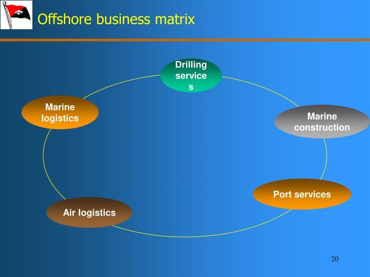 Offshore business matrix