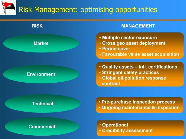 Risk Management: optimising opportunities