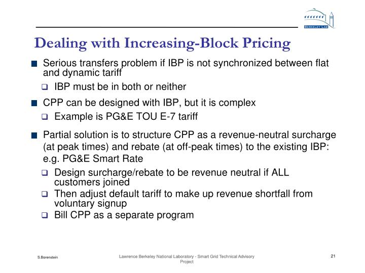 Dealing with Increasing-Block Pricing