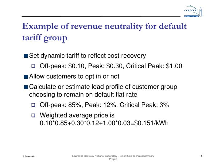 Example of revenue neutrality for default tariff group