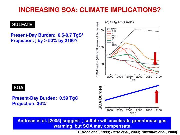 INCREASING SOA: CLIMATE IMPLICATIONS?
