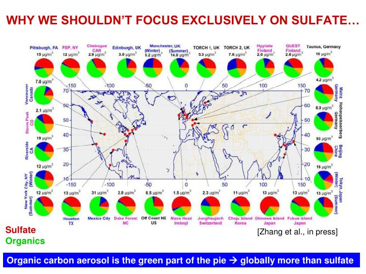 WHY WE SHOULDN'T FOCUS EXCLUSIVELY ON SULFATE…