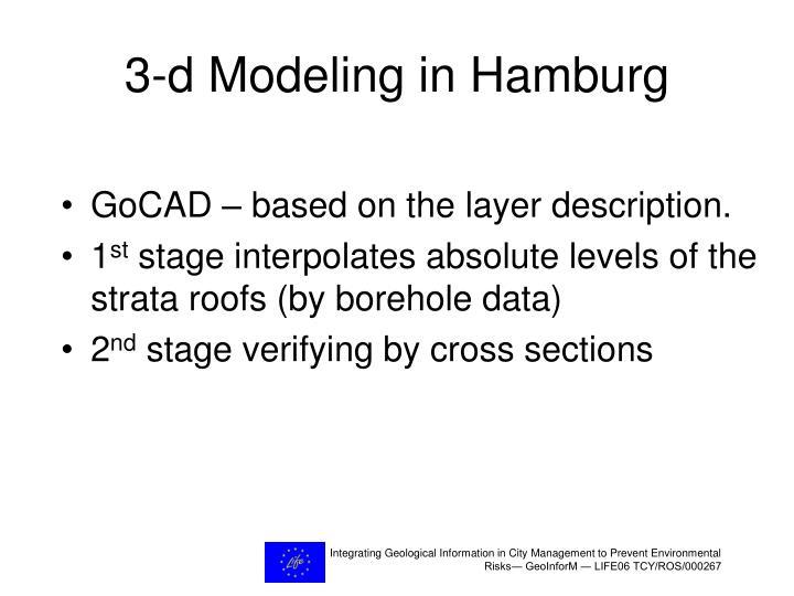3-d Modeling in Hamburg