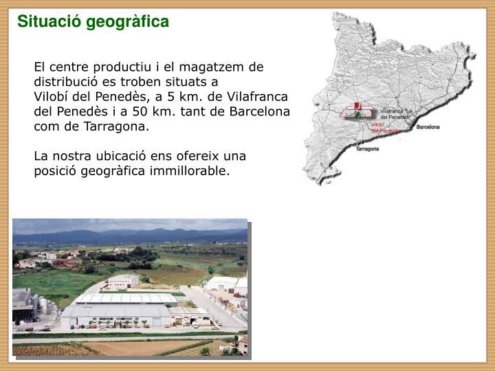 Situació geogràfica