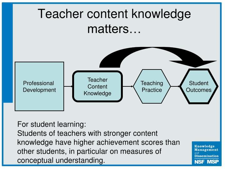 Teacher content knowledge matters…