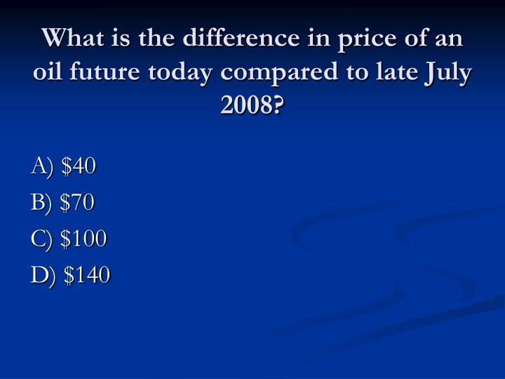 What is the difference in price of an oil future today compared to late July 2008?