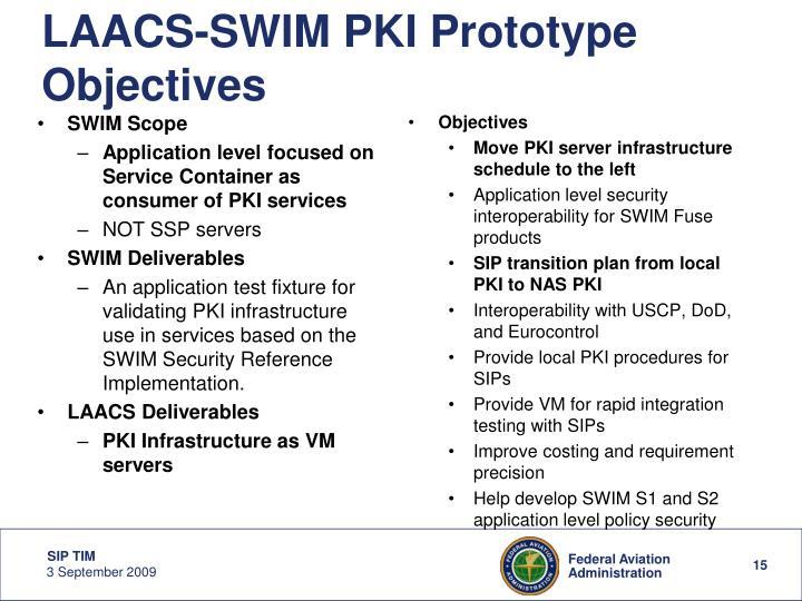 LAACS-SWIM PKI Prototype Objectives