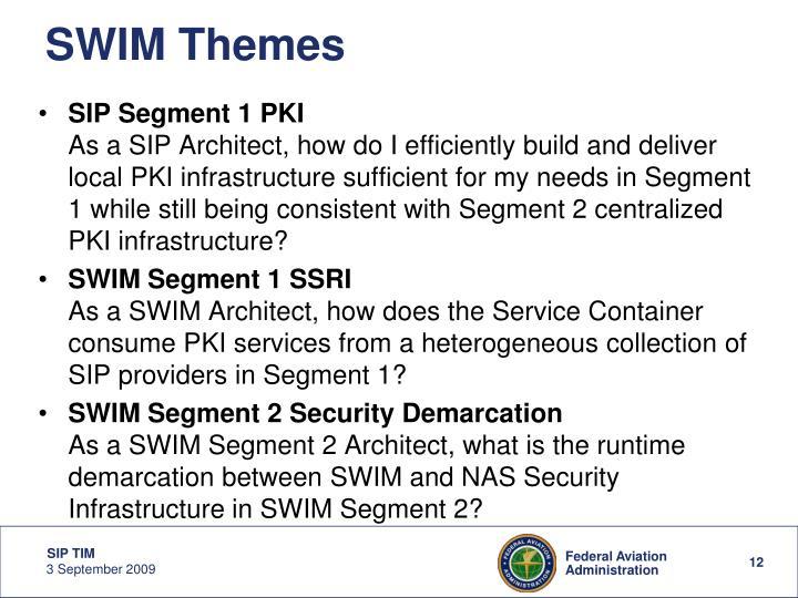 SWIM Themes