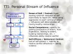 tti personal stream of influence