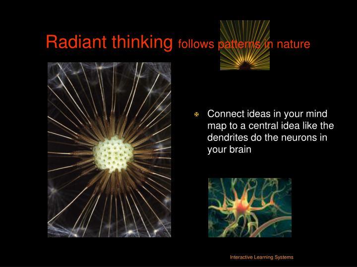 Radiant thinking