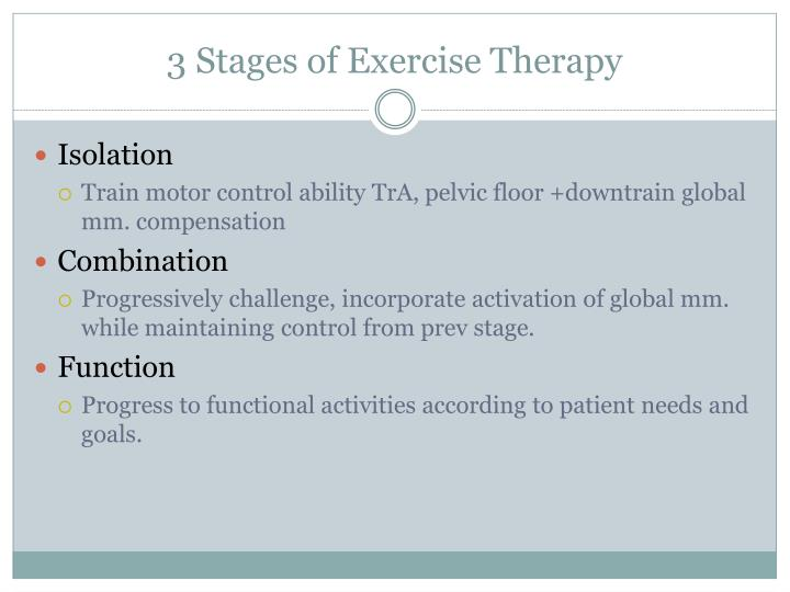 3 Stages of Exercise Therapy