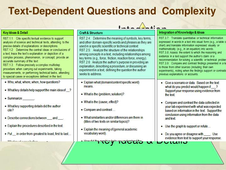 Text-Dependent Questions and  Complexity