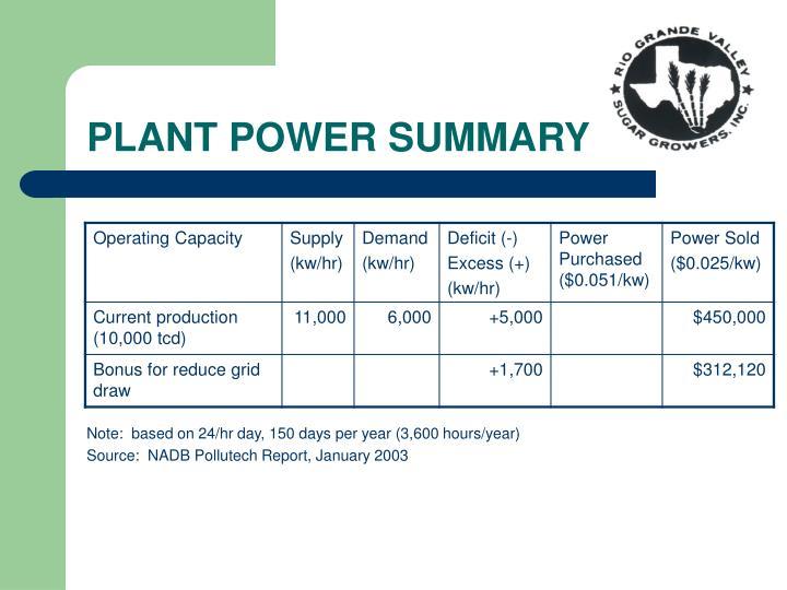 PLANT POWER SUMMARY