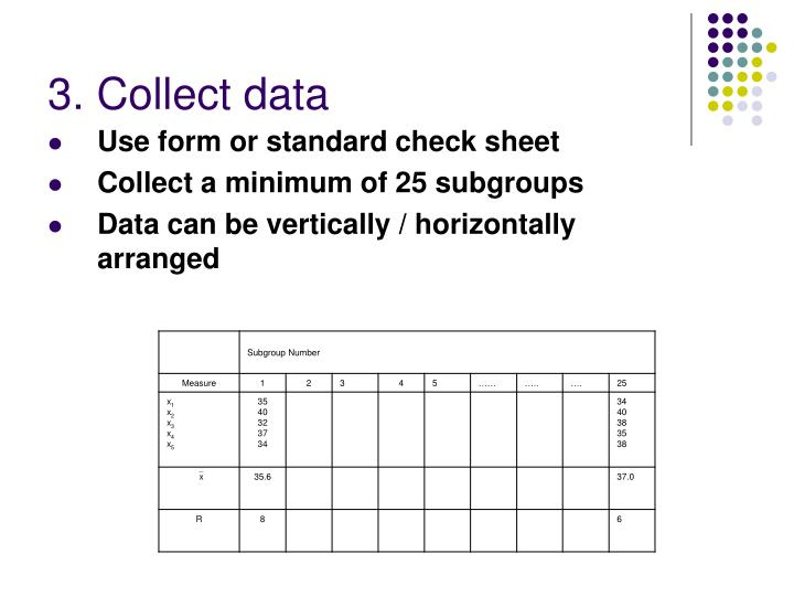 3. Collect data