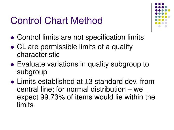 Control Chart Method