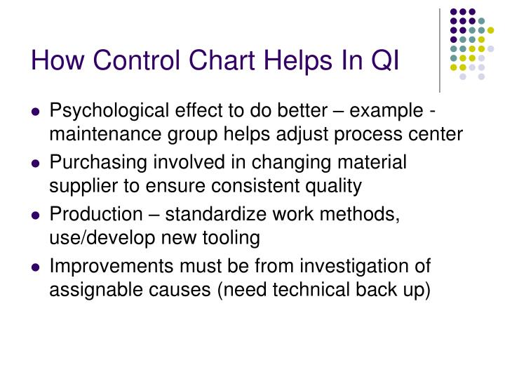 How Control Chart Helps In QI