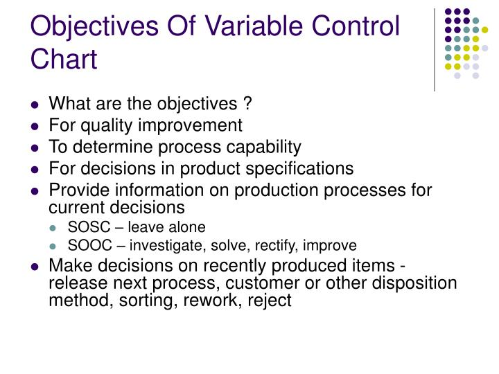 Objectives Of Variable Control Chart