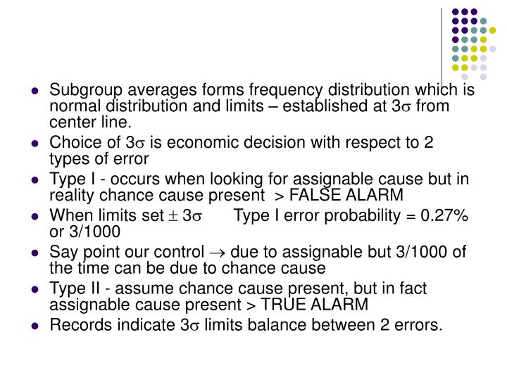 Subgroup averages forms frequency distribution which is normal distribution and limits – established at 3