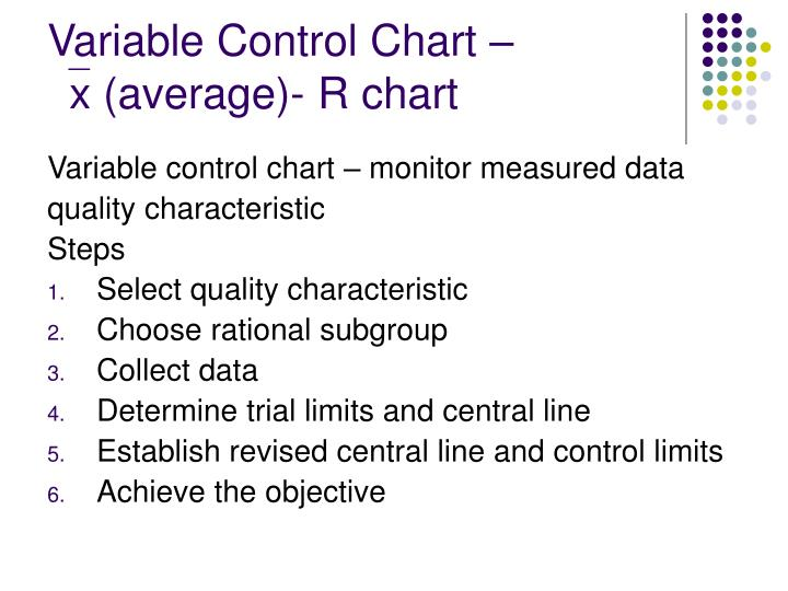 Variable Control Chart –