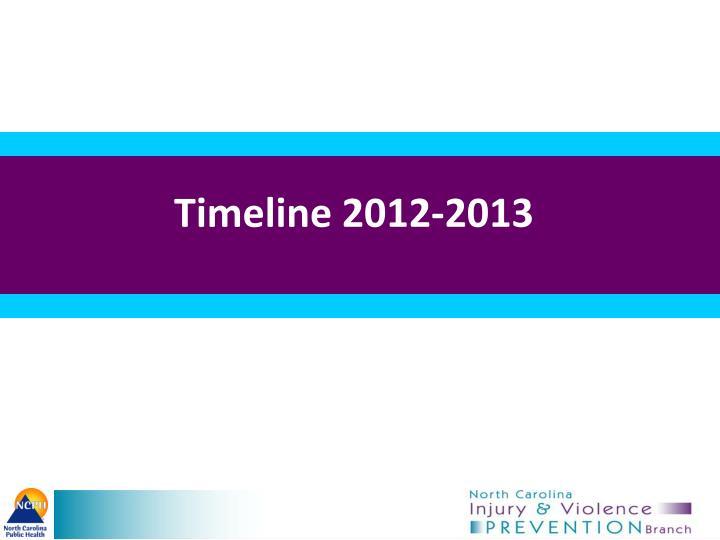 Timeline 2012-2013