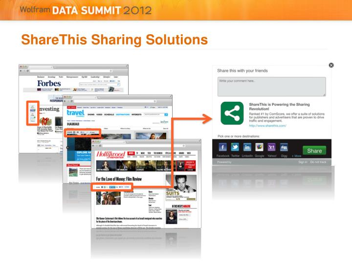ShareThis Sharing Solutions