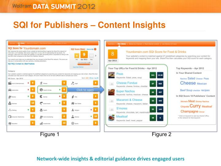 SQI for Publishers – Content Insights