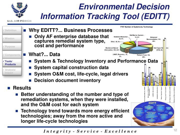 Environmental Decision Information Tracking Tool (EDITT)