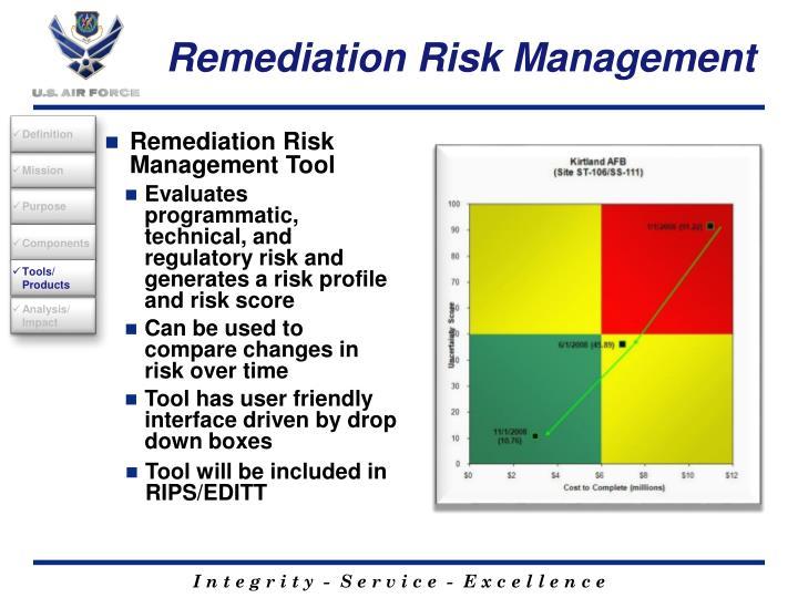 Remediation Risk Management