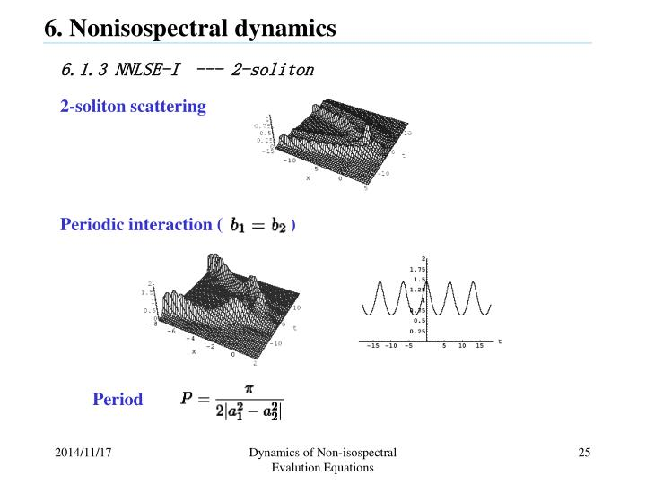 Periodic interaction (               )
