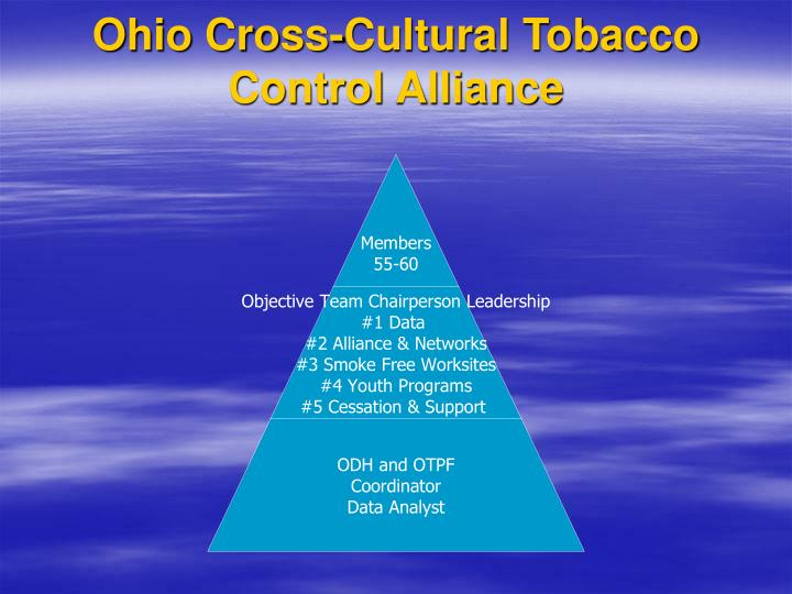 Ohio Cross-Cultural Tobacco Control Alliance