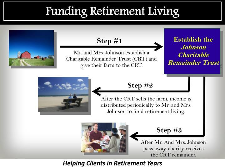 Funding Retirement Living