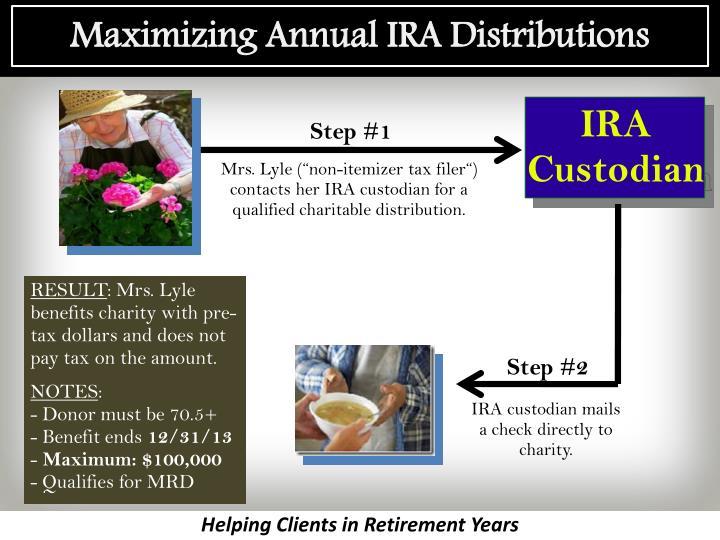 Maximizing Annual IRA Distributions