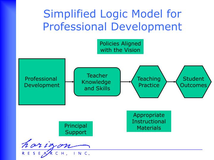 Simplified Logic Model for
