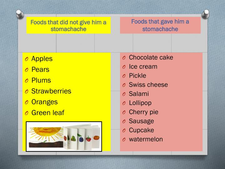 Foods that gave him a stomachache