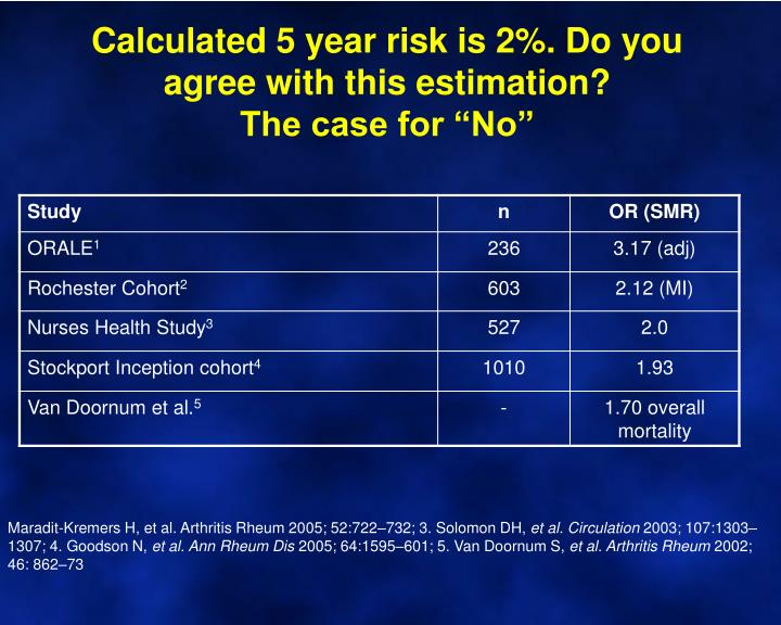 Calculated 5 year risk is 2%. Do you agree with this estimation?