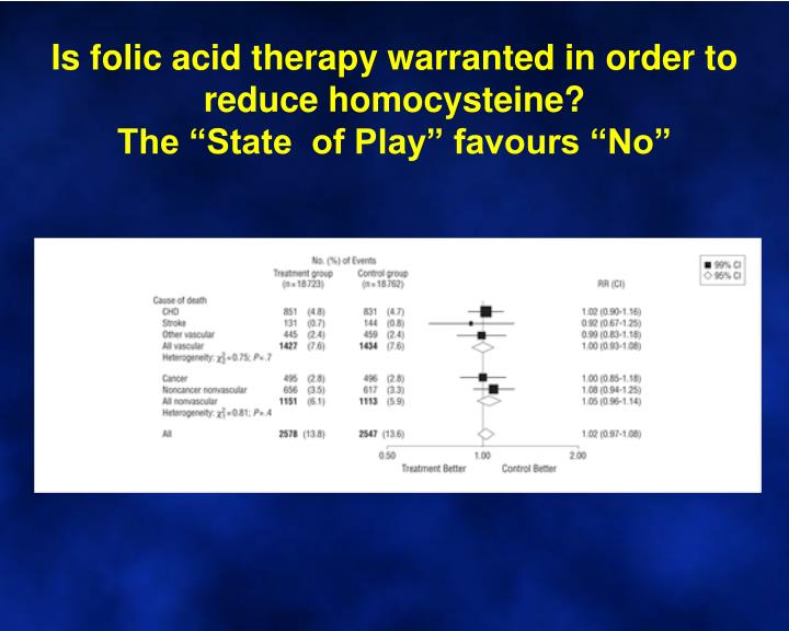 Is folic acid therapy warranted in order to reduce