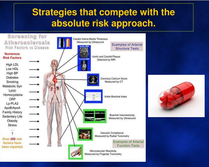 Strategies that compete with the absolute risk approach.