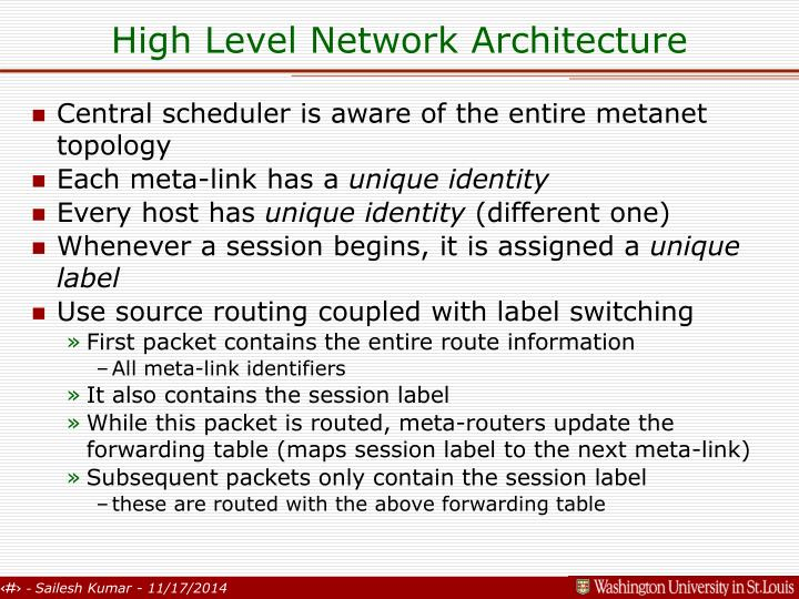High Level Network Architecture