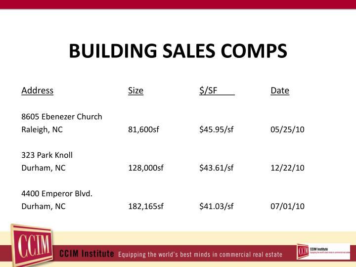 BUILDING SALES COMPS