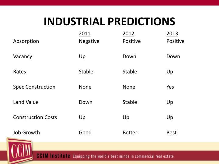 INDUSTRIAL PREDICTIONS