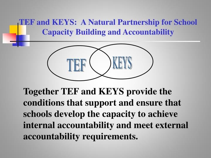 TEF and KEYS:  A Natural Partnership for School Capacity Building and Accountability