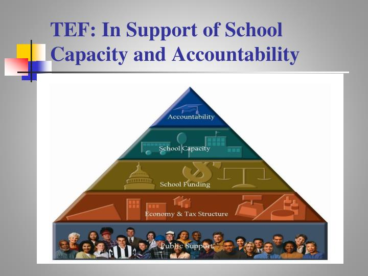 TEF: In Support of School Capacity and Accountability