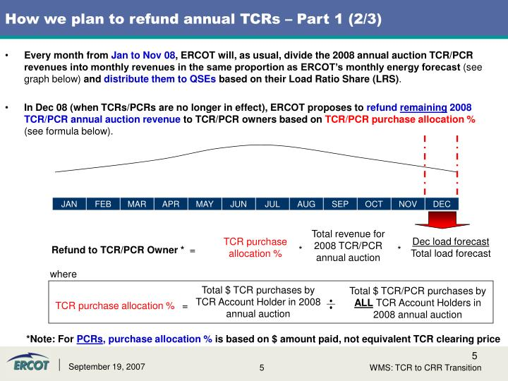 How we plan to refund annual TCRs – Part 1 (2/3)