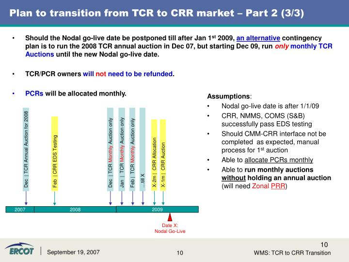 Plan to transition from TCR to CRR market – Part 2 (3/3)