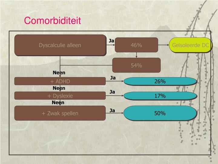 Comorbiditeit