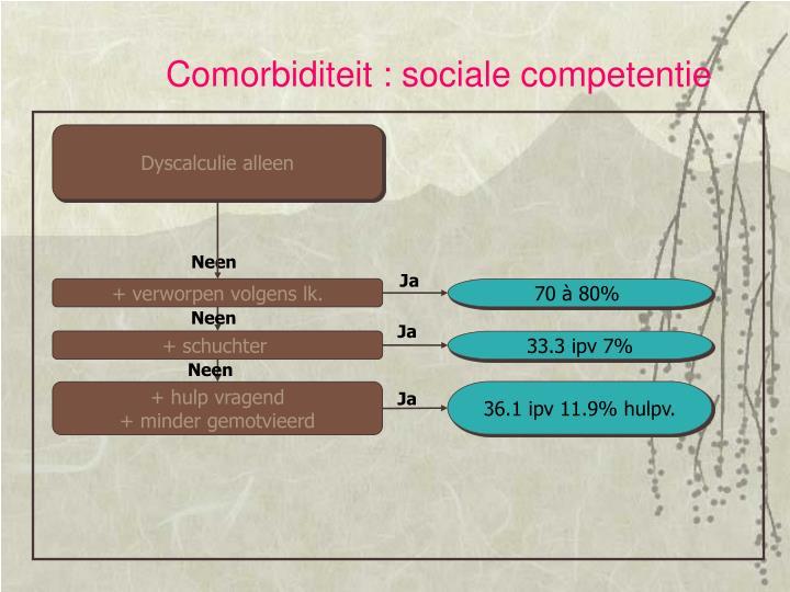 Comorbiditeit : sociale competentie