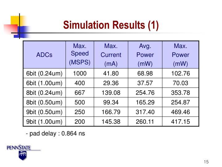 Simulation Results (1)