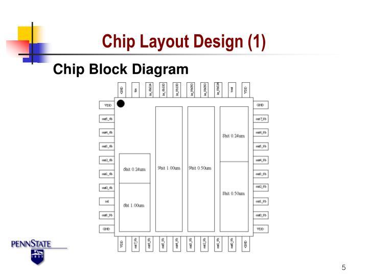 Chip Layout Design (1)