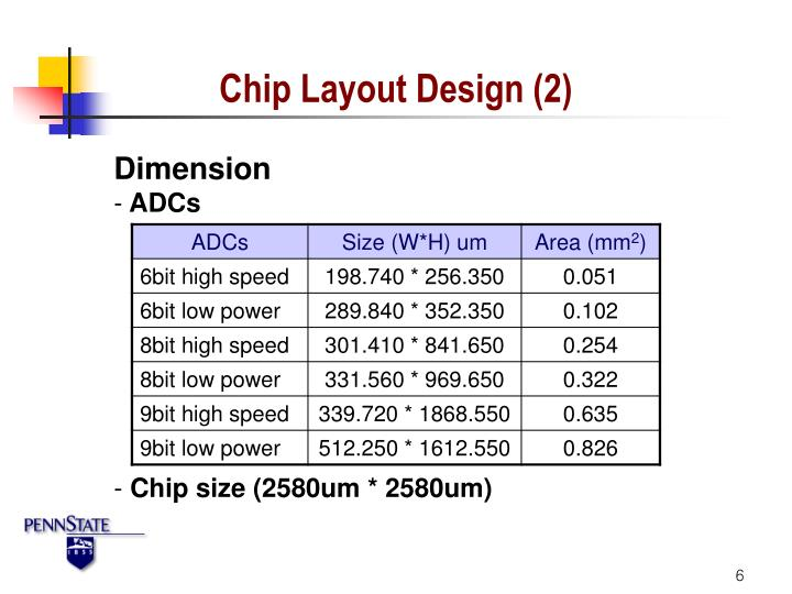 Chip Layout Design (2)