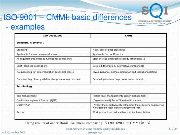 ISO 9001 – CMMI: basic differences